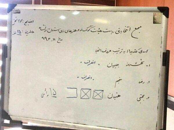 رئیس جدید هیات کونگ فو استان کرمانشاه انتخاب شد